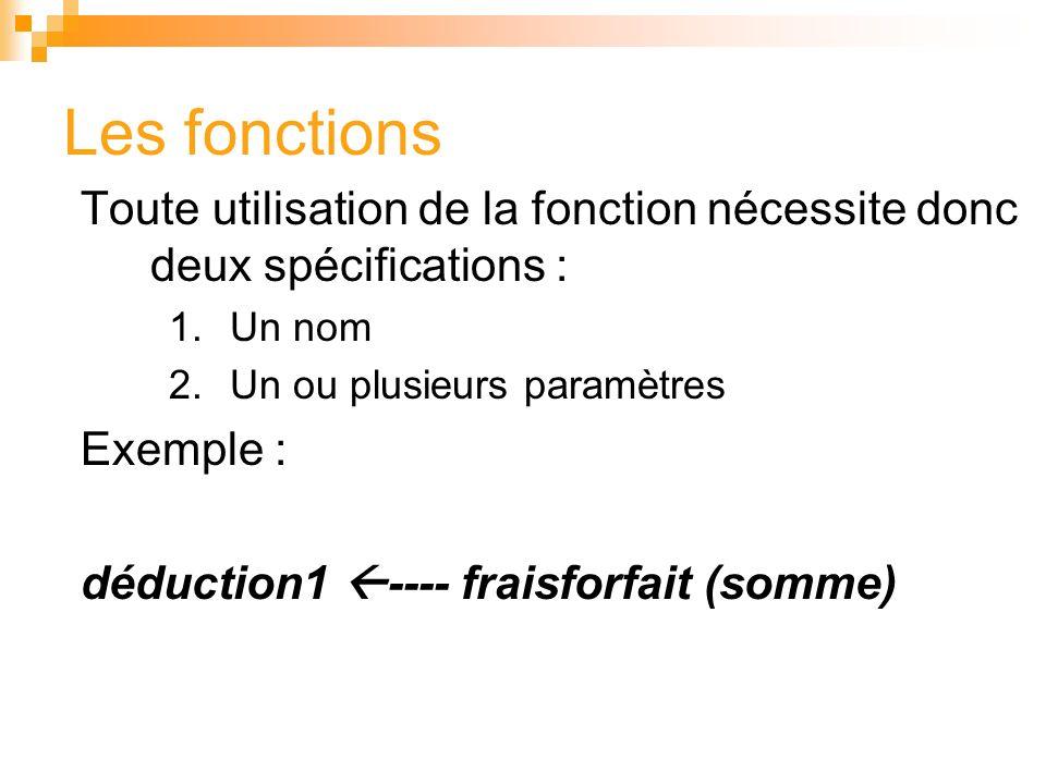 Les fonctions Toute utilisation de la fonction nécessite donc deux spécifications : Un nom. Un ou plusieurs paramètres.