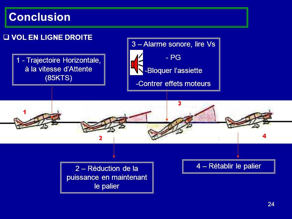 Conclusion VOL EN LIGNE DROITE 3 – Alarme sonore, lire Vs PG