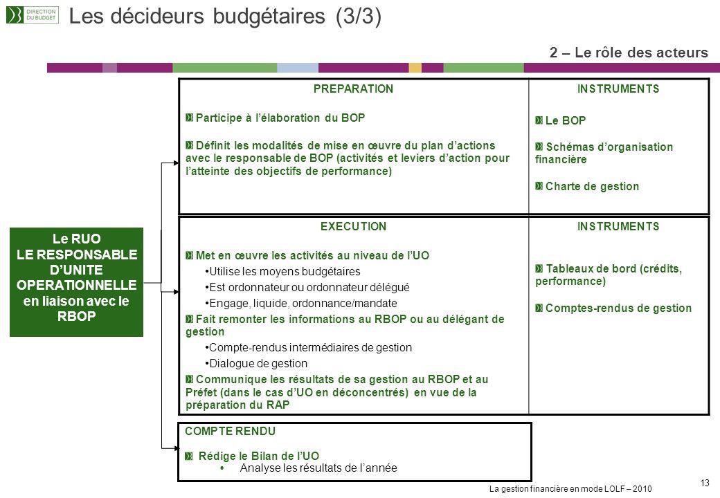 Les décideurs budgétaires (3/3)