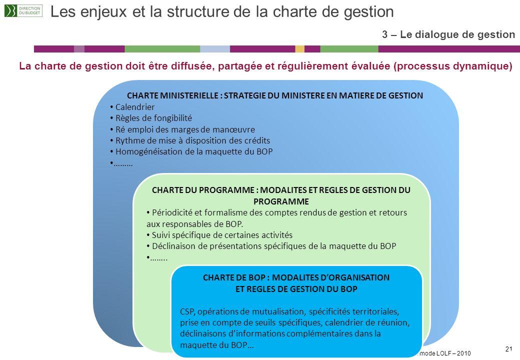 Les enjeux et la structure de la charte de gestion