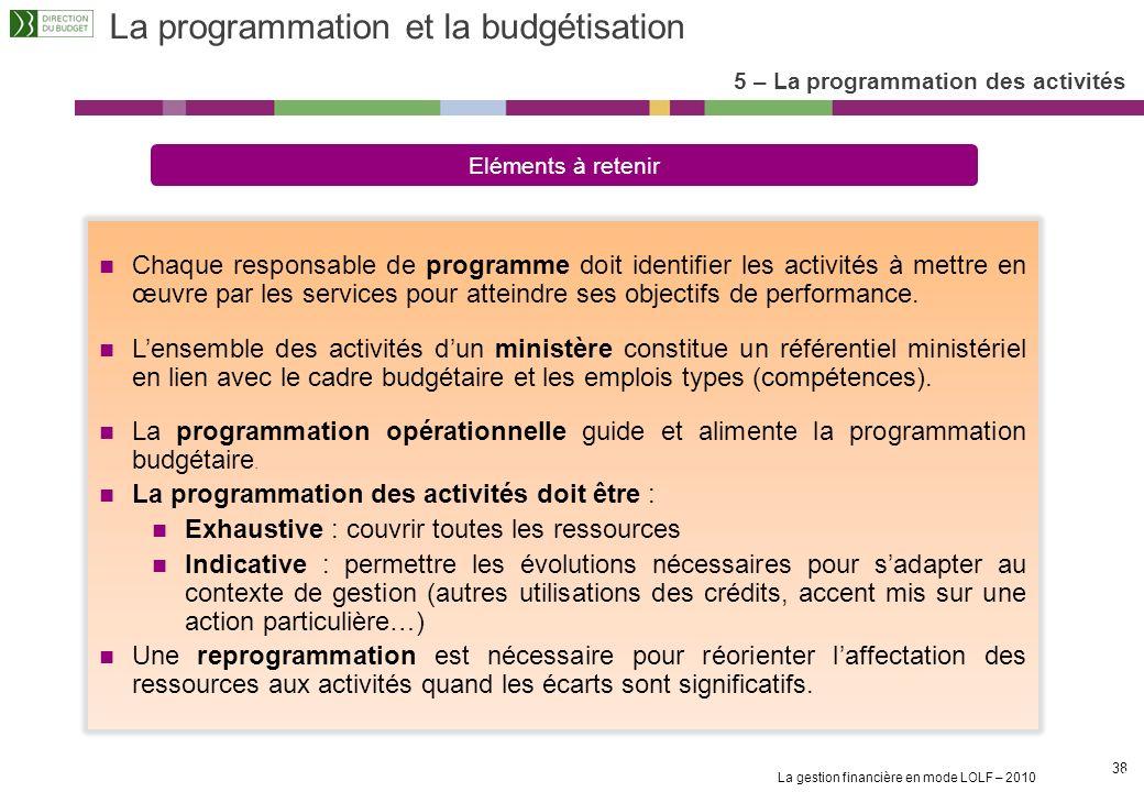 La programmation et la budgétisation
