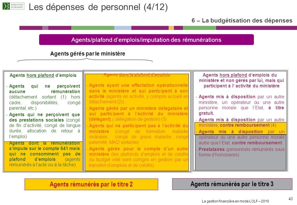 Les dépenses de personnel (4/12)