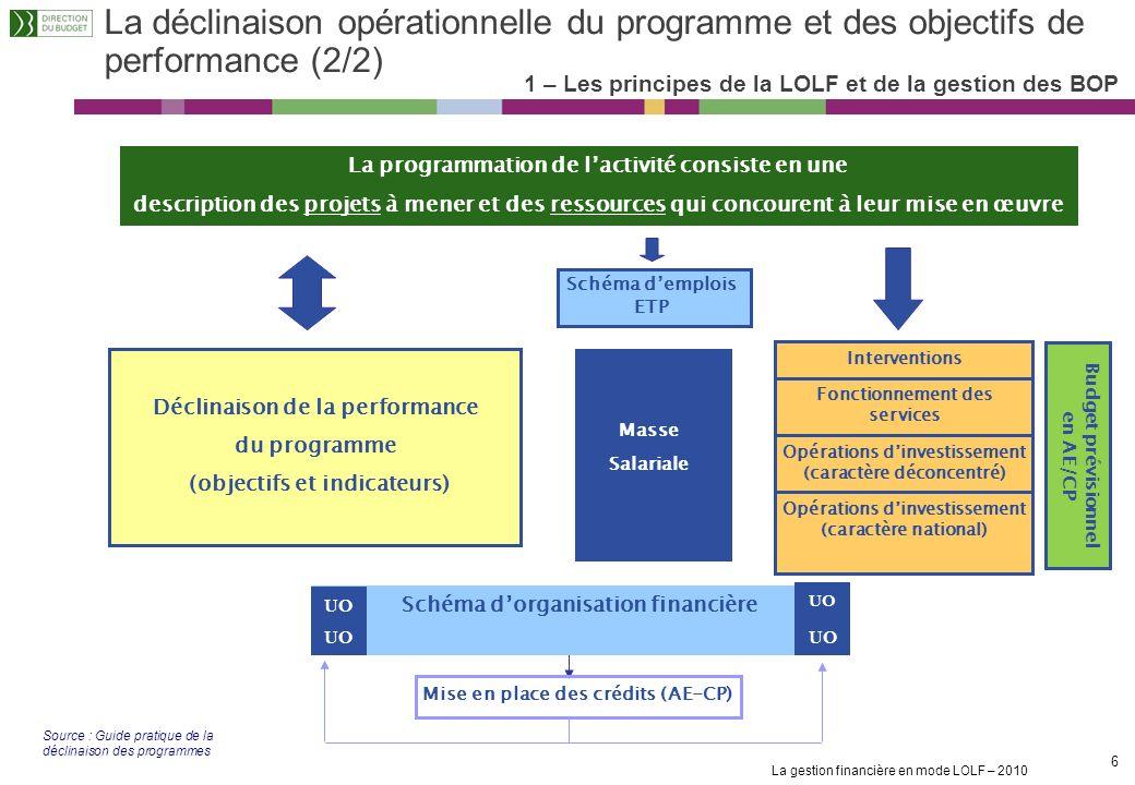 La déclinaison opérationnelle du programme et des objectifs de performance (2/2)