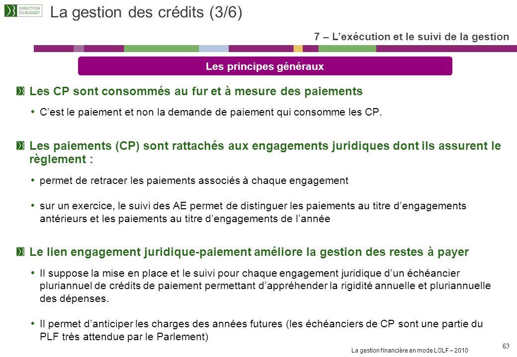 La gestion des crédits (3/6)