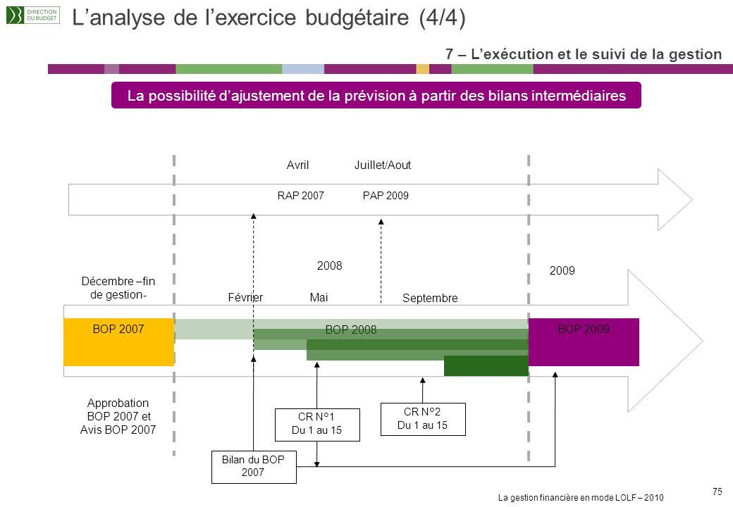 L'analyse de l'exercice budgétaire (4/4)