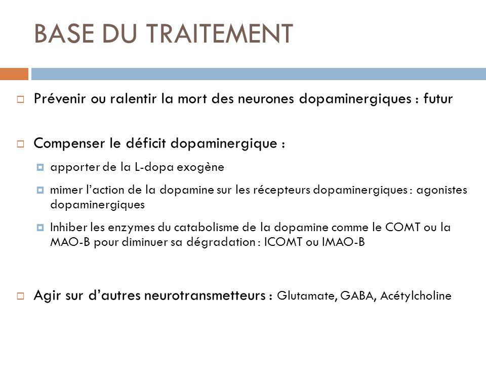 BASE DU TRAITEMENT Prévenir ou ralentir la mort des neurones dopaminergiques : futur. Compenser le déficit dopaminergique :