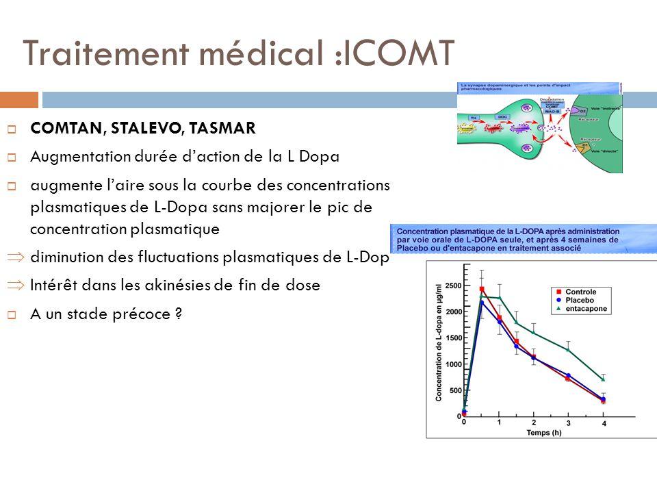 Traitement médical :ICOMT