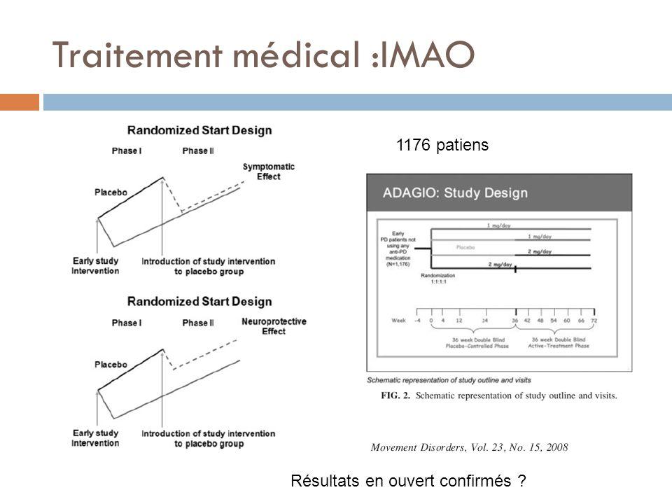 Traitement médical :IMAO