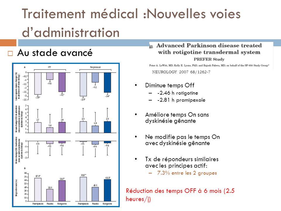 Traitement médical :Nouvelles voies d'administration