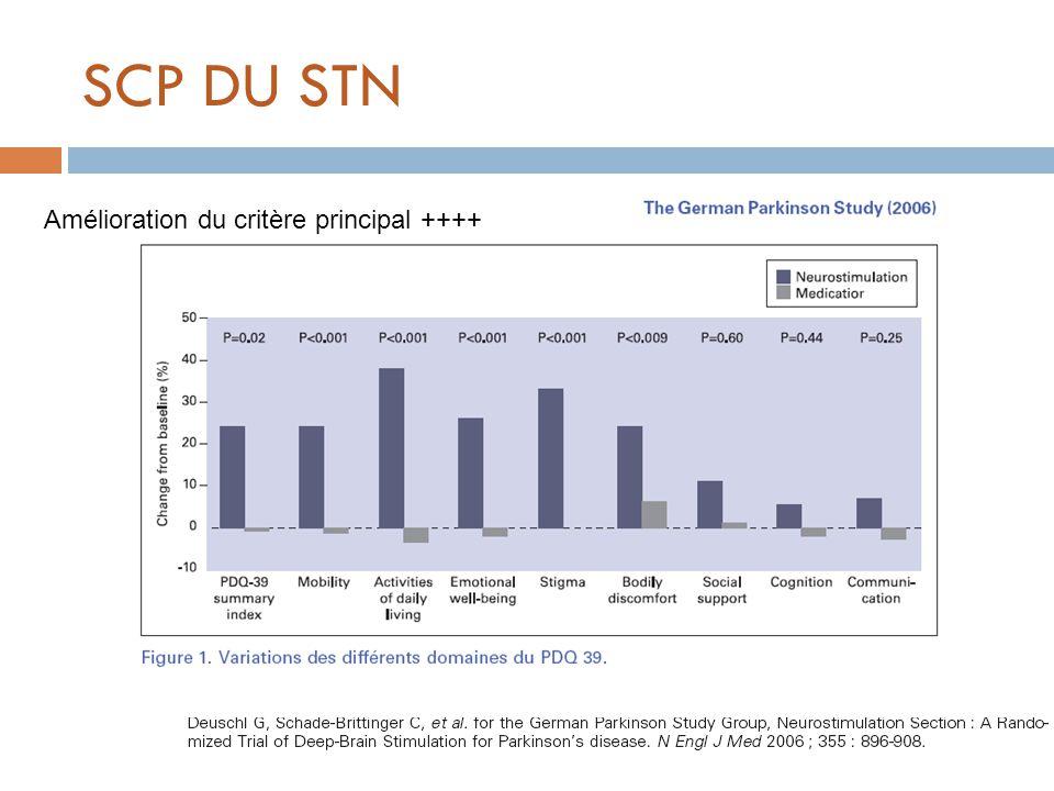 SCP DU STN Amélioration du critère principal ++++