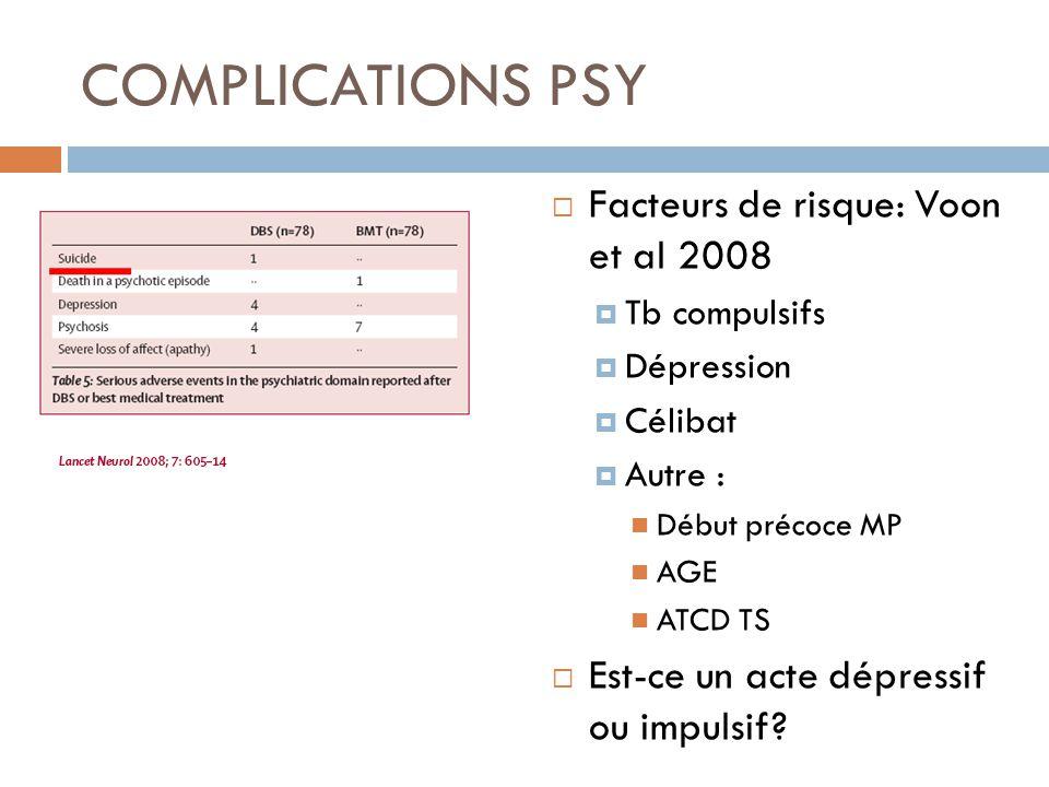 COMPLICATIONS PSY Facteurs de risque: Voon et al 2008