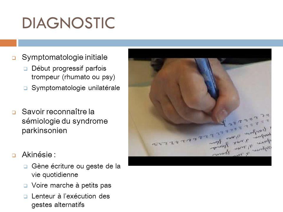 DIAGNOSTIC Symptomatologie initiale
