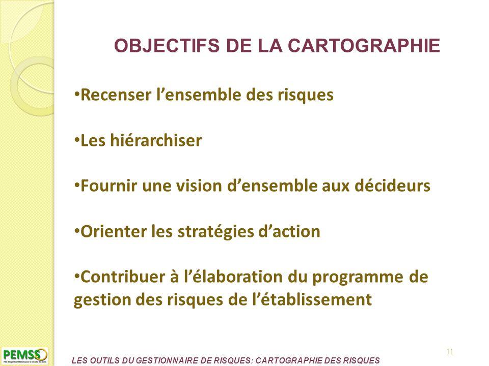 OBJECTIFS DE LA CARTOGRAPHIE