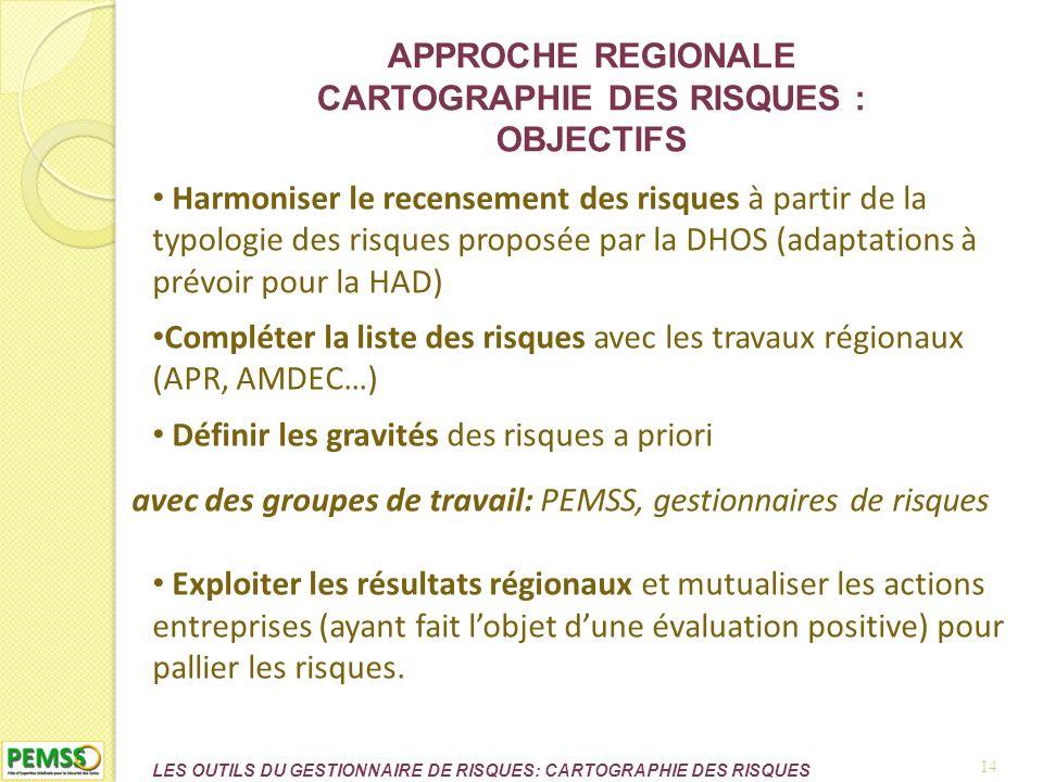 APPROCHE REGIONALE CARTOGRAPHIE DES RISQUES : OBJECTIFS