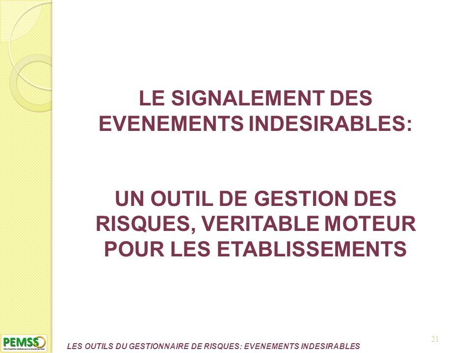 LE SIGNALEMENT DES EVENEMENTS INDESIRABLES:
