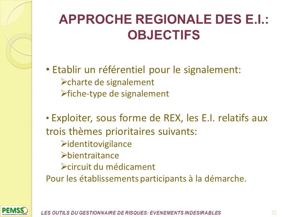APPROCHE REGIONALE DES E.I.: OBJECTIFS