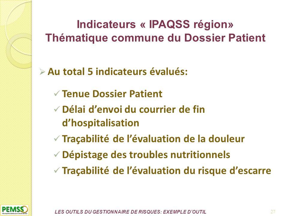 Indicateurs « IPAQSS région» Thématique commune du Dossier Patient