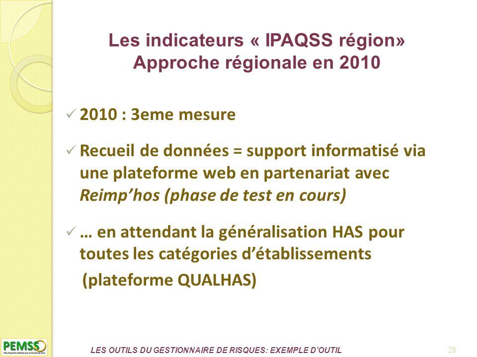 Les indicateurs « IPAQSS région» Approche régionale en 2010