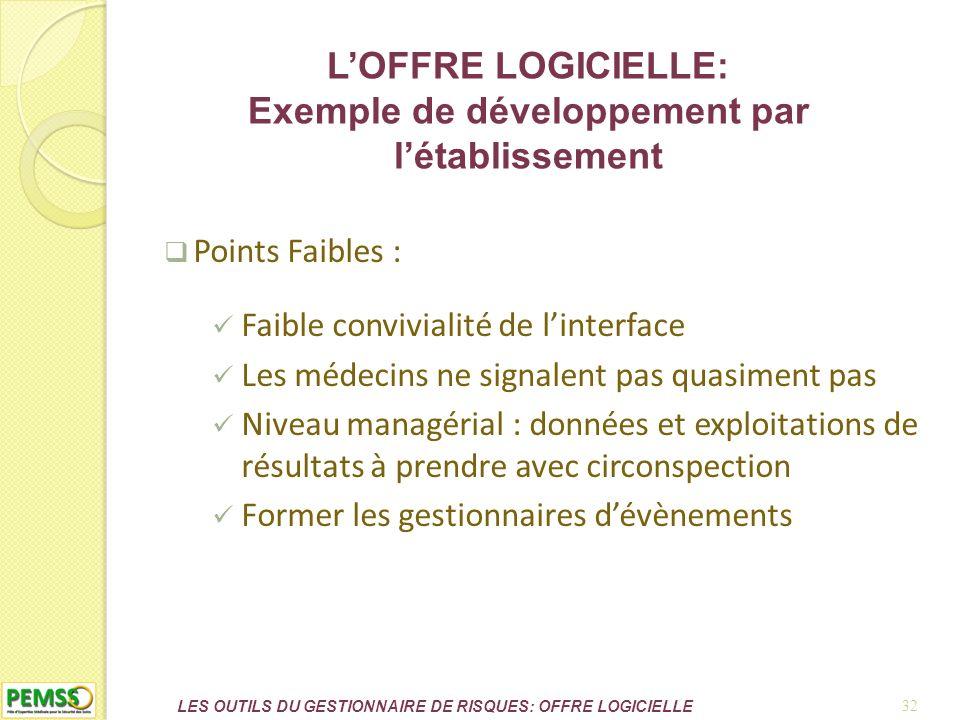 L'OFFRE LOGICIELLE: Exemple de développement par l'établissement