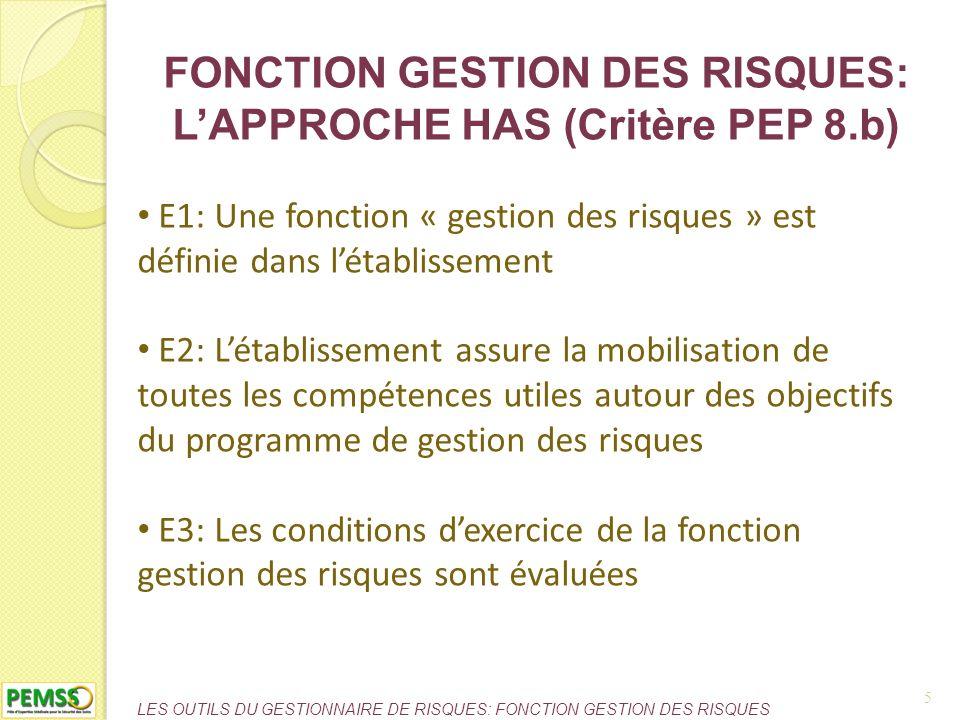 FONCTION GESTION DES RISQUES: L'APPROCHE HAS (Critère PEP 8.b)