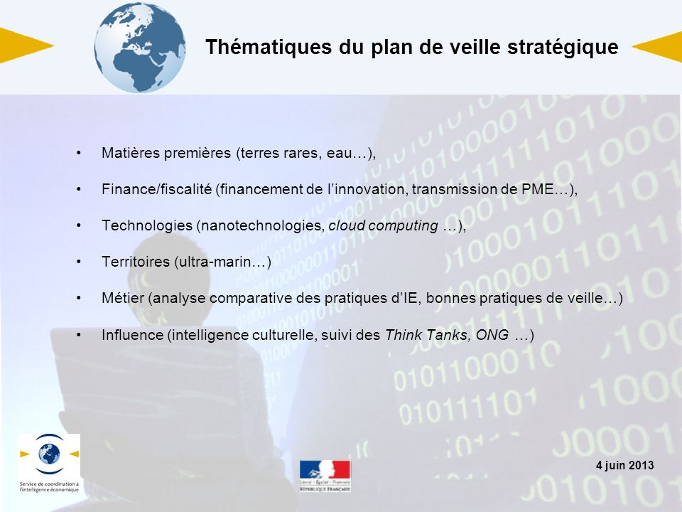Thématiques du plan de veille stratégique