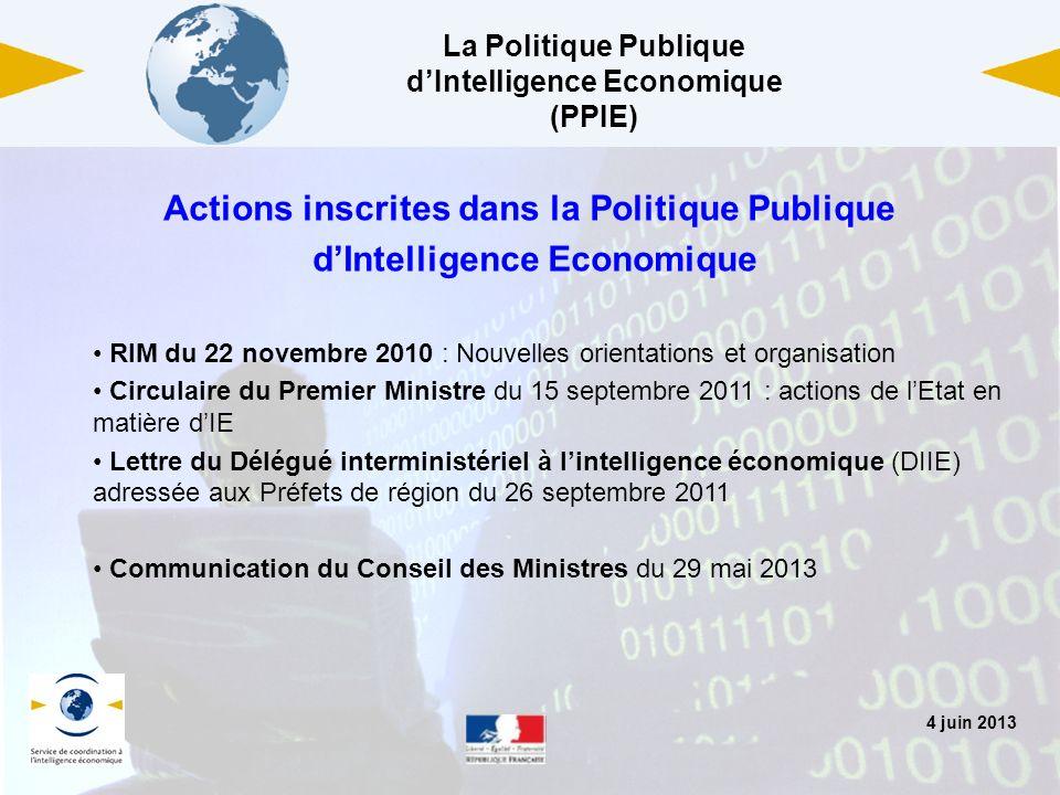 Actions inscrites dans la Politique Publique d'Intelligence Economique