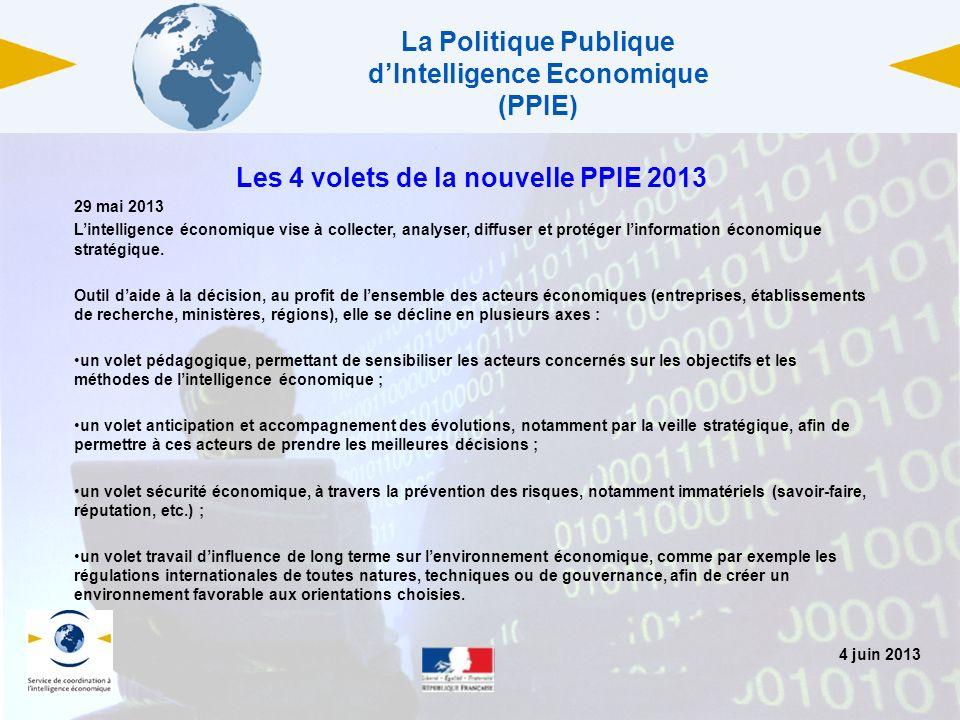 La Politique Publique d'Intelligence Economique (PPIE)
