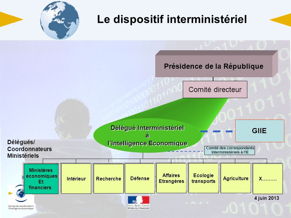 Le dispositif interministériel