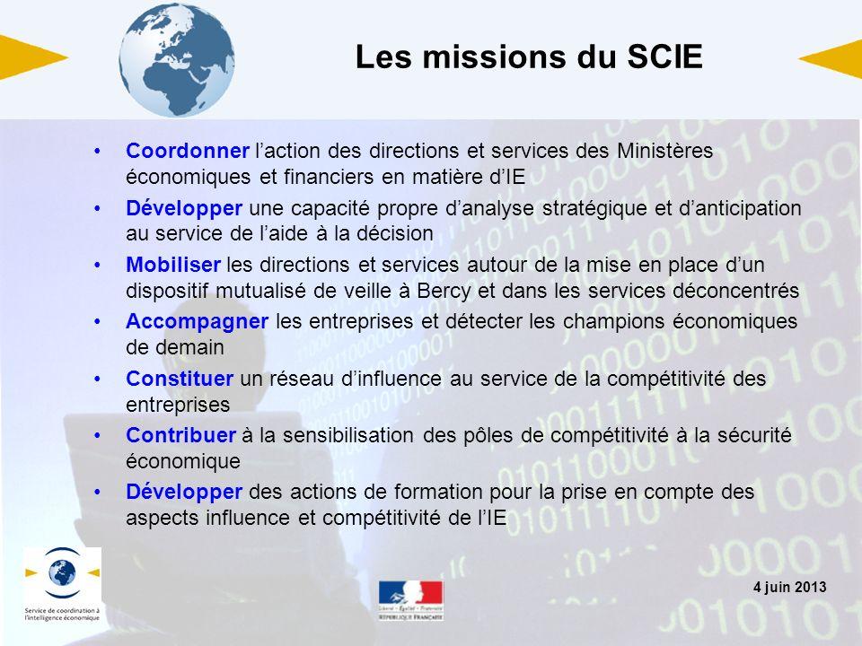 Les missions du SCIE Coordonner l'action des directions et services des Ministères économiques et financiers en matière d'IE.