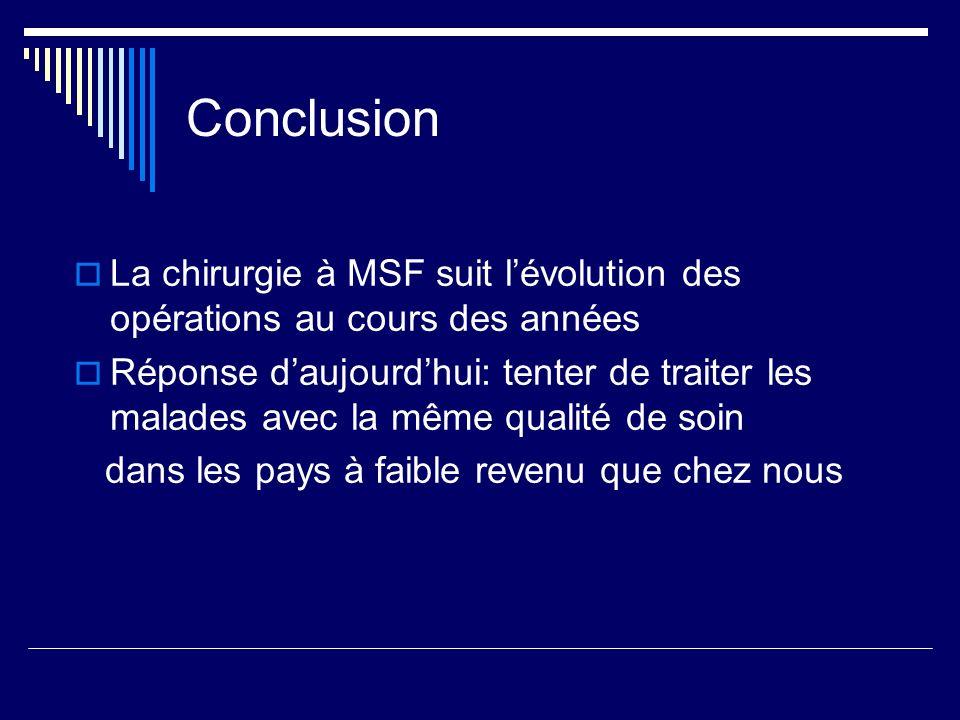 Conclusion La chirurgie à MSF suit l'évolution des opérations au cours des années.
