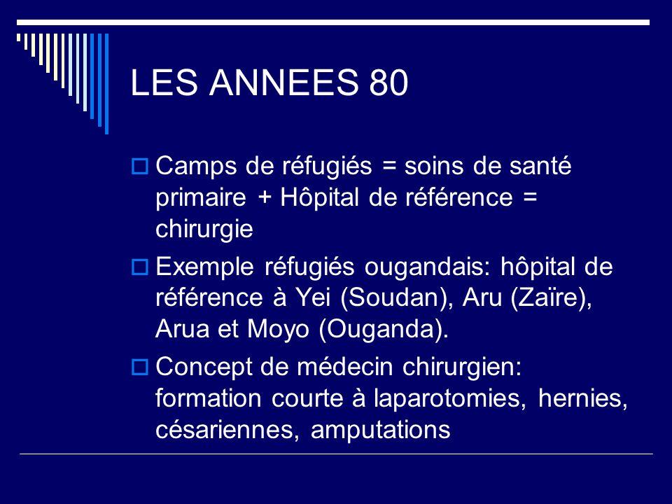 LES ANNEES 80 Camps de réfugiés = soins de santé primaire + Hôpital de référence = chirurgie.