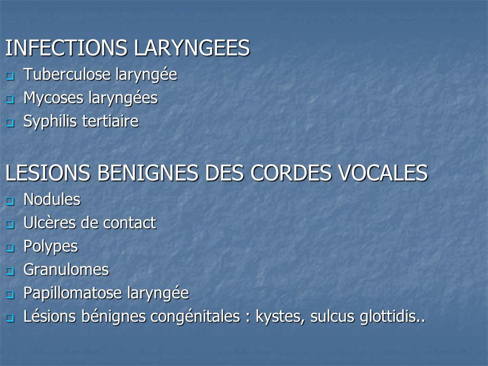LESIONS BENIGNES DES CORDES VOCALES