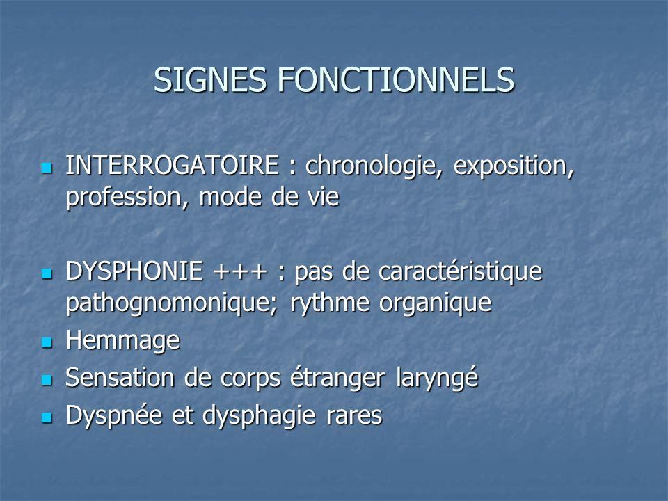 SIGNES FONCTIONNELS INTERROGATOIRE : chronologie, exposition, profession, mode de vie.