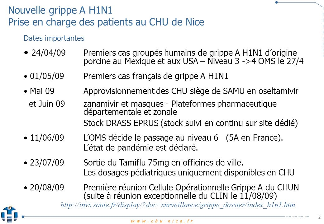 Nouvelle grippe A H1N1 Prise en charge des patients au CHU de Nice