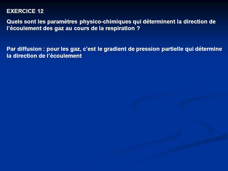 EXERCICE 12 Quels sont les paramètres physico-chimiques qui déterminent la direction de l'écoulement des gaz au cours de la respiration