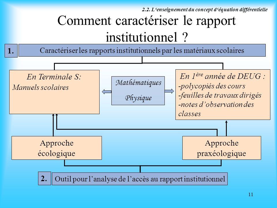 Comment caractériser le rapport institutionnel