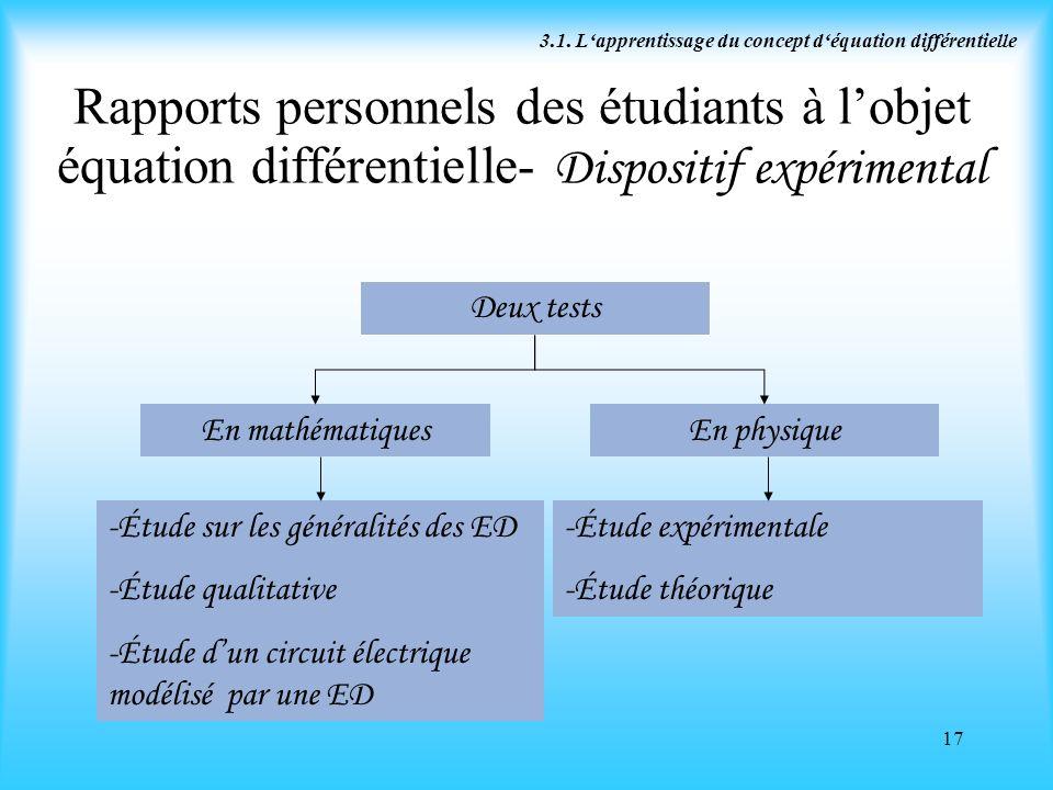 3.1. L'apprentissage du concept d'équation différentielle