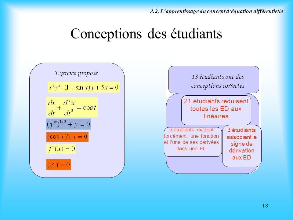 Conceptions des étudiants