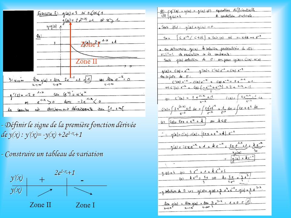 Zone I Zone II. - Définir le signe de la première fonction dérivée de y(x) : y (x)= -y(x) +2e1-x+1.