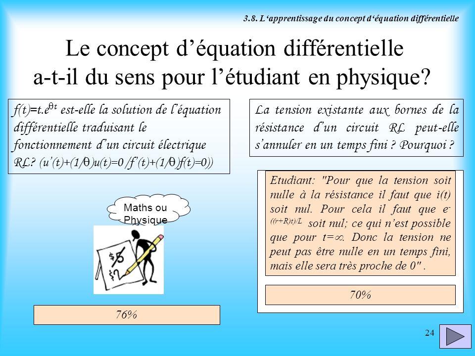 3.8. L'apprentissage du concept d'équation différentielle