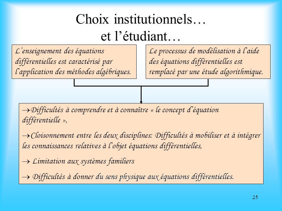 Choix institutionnels… et l'étudiant…