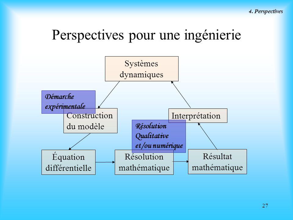 Perspectives pour une ingénierie