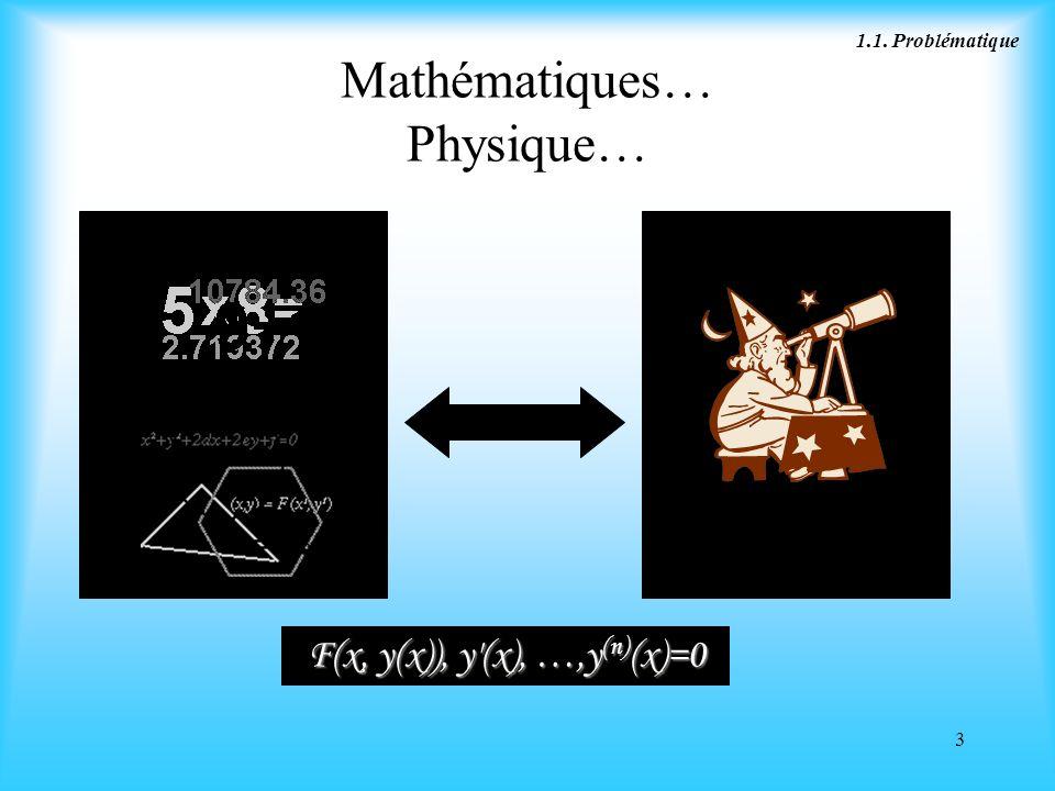Mathématiques… Physique…