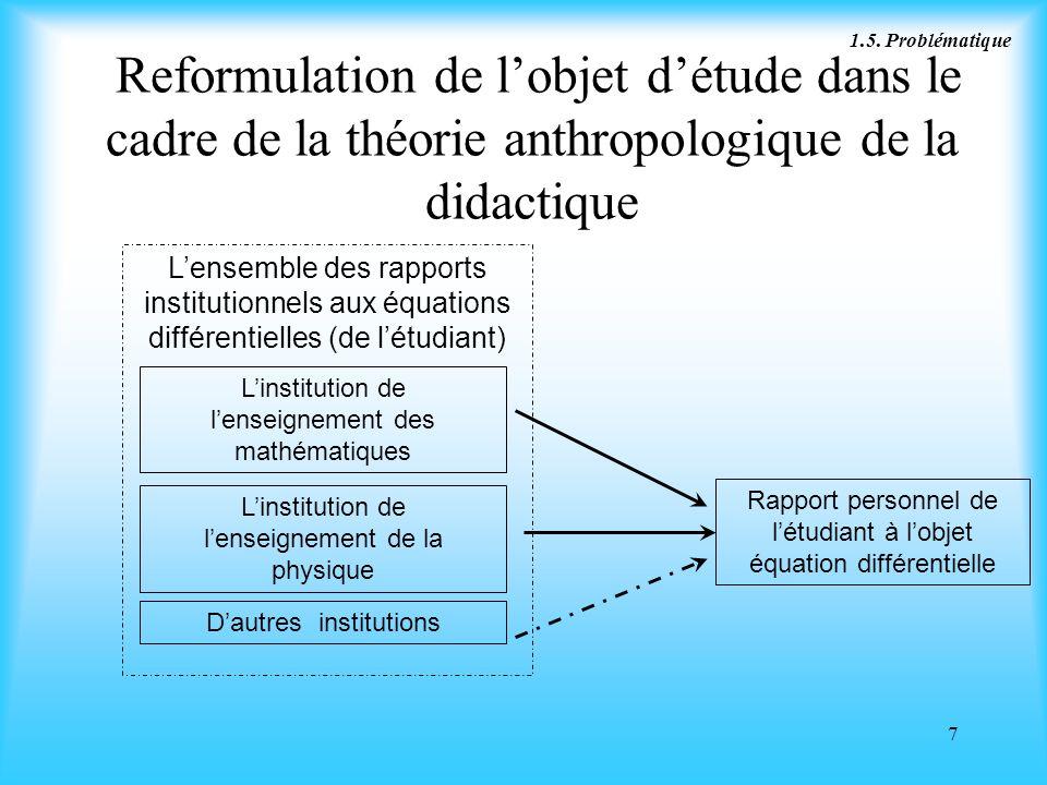 1.5. Problématique Reformulation de l'objet d'étude dans le cadre de la théorie anthropologique de la didactique.