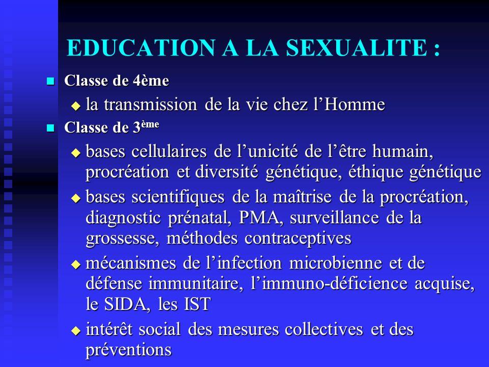 EDUCATION A LA SEXUALITE :