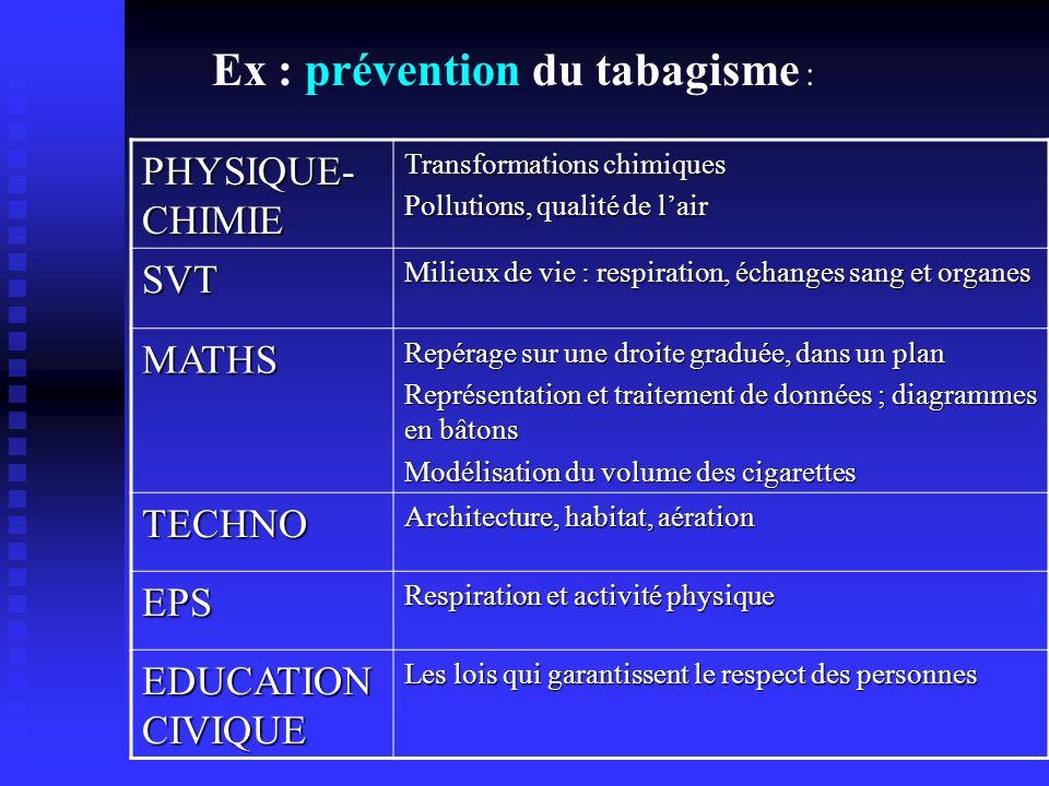 Ex : prévention du tabagisme :