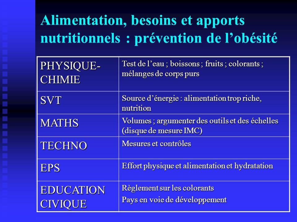 Alimentation, besoins et apports nutritionnels : prévention de l'obésité