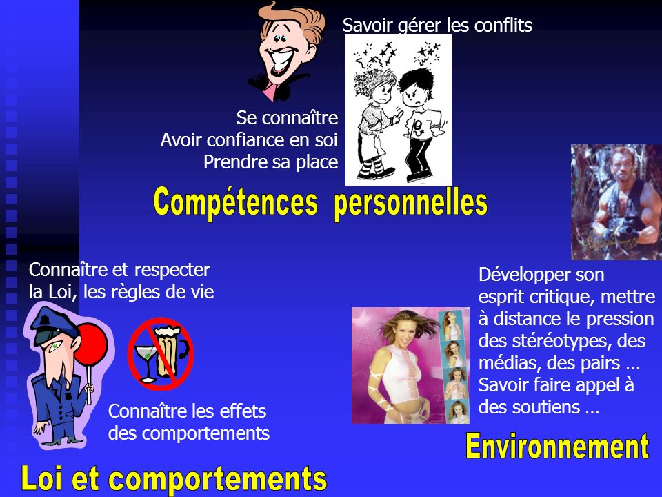 Compétences personnelles