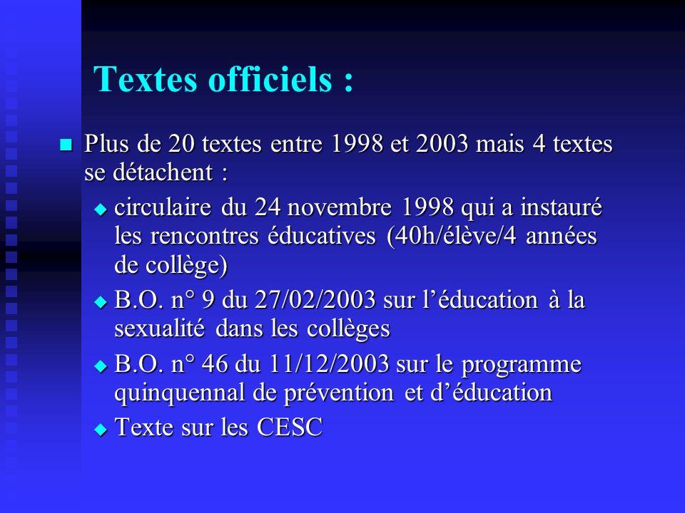 Textes officiels : Plus de 20 textes entre 1998 et 2003 mais 4 textes se détachent :
