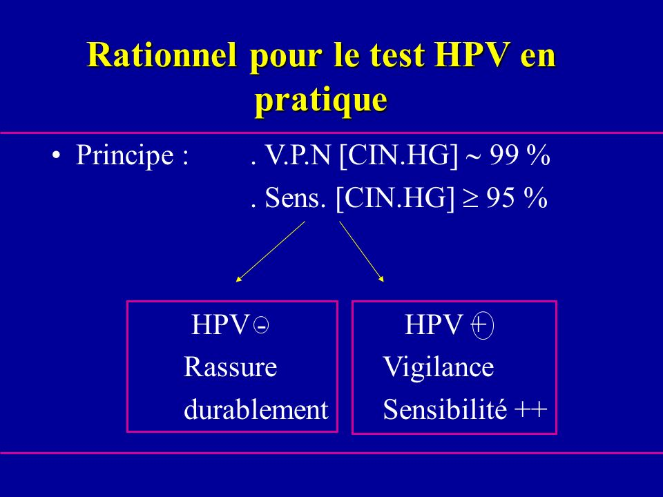 Rationnel pour le test HPV en pratique